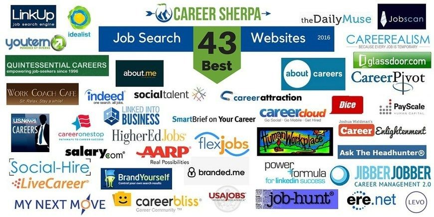 job websites scraping resume services seo professional search website best database Resume Best Resume Search Websites