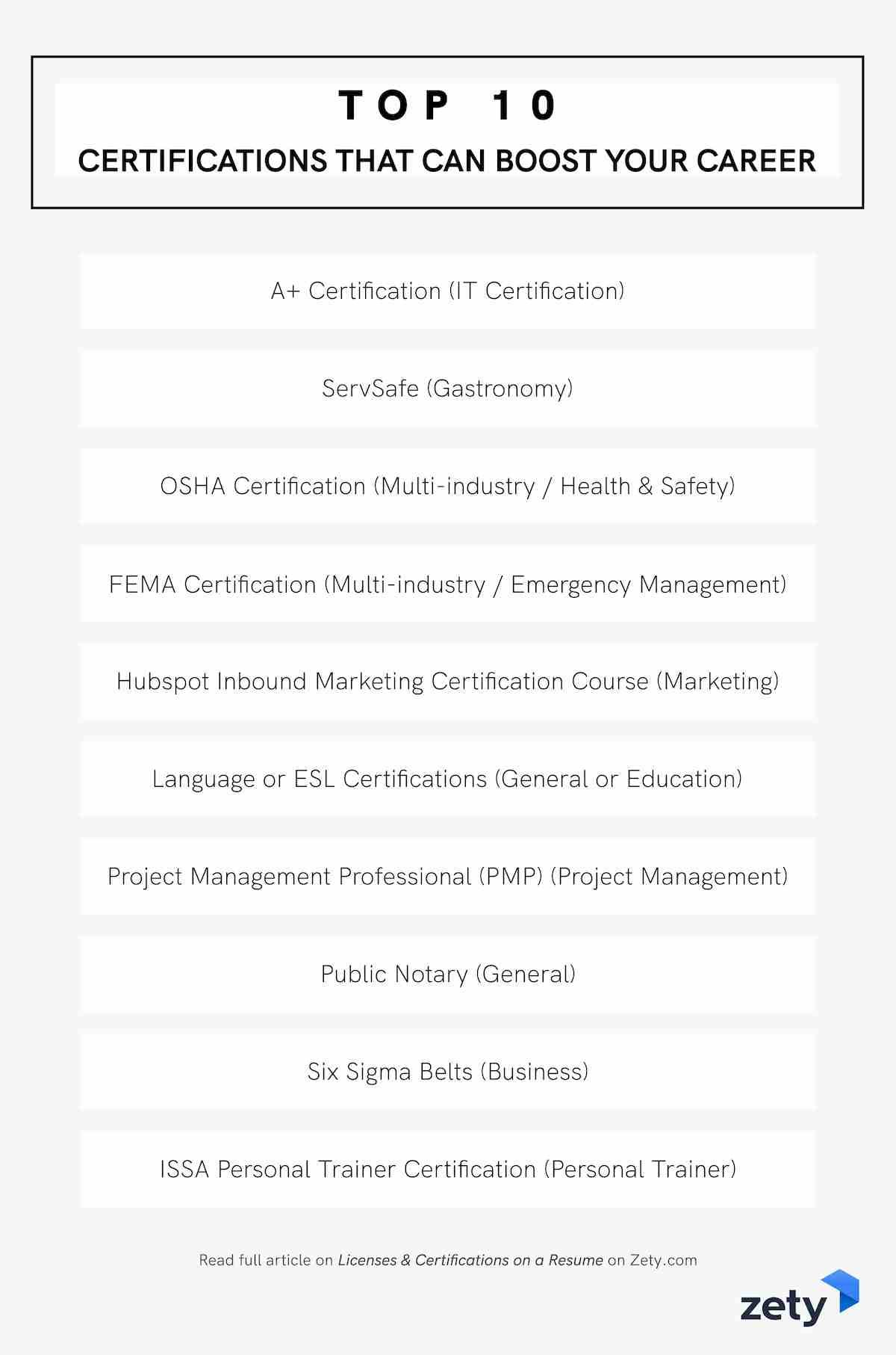 licenses certifications on resume sample easy tips boosting of useful for that can boost Resume Resume Boosting Certifications