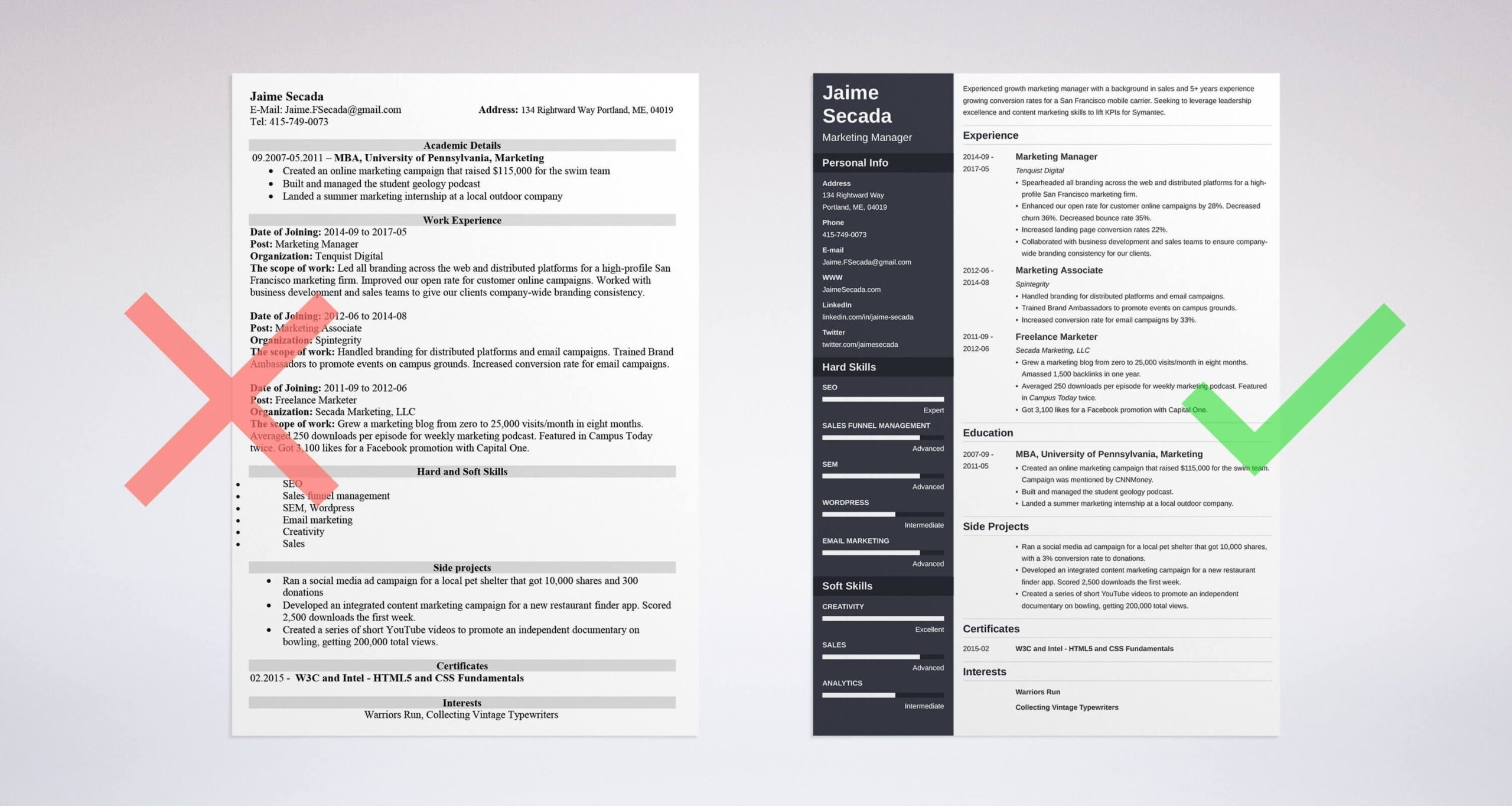 marketing resume examples best templates expert tips writer samples profile for students Resume Marketing Resume Writer