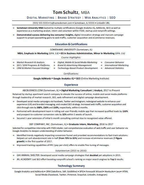 mba resume sample job examples good format for admission best admin assistant fashion Resume Resume Format For Mba Admission