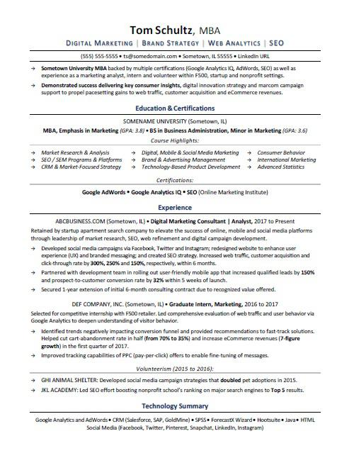mba resume sample monster best examples duty letter massage cover listing udemy courses Resume Best Mba Resume Examples