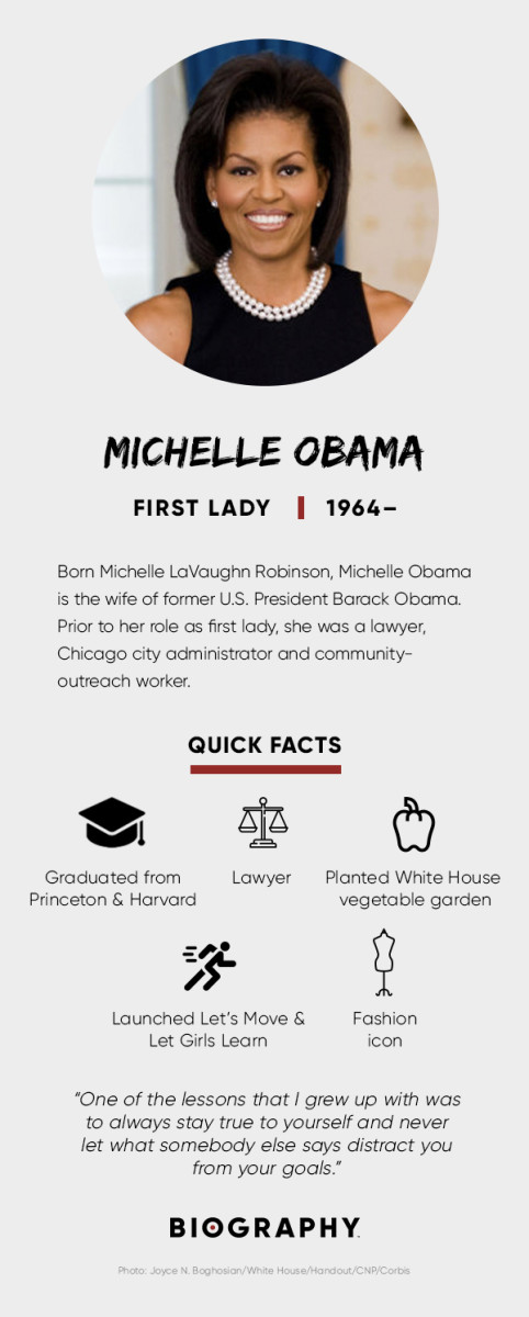 michelle obama book becoming quotes biography barack resume michelleobama facts desktop Resume Barack Obama Resume Biography