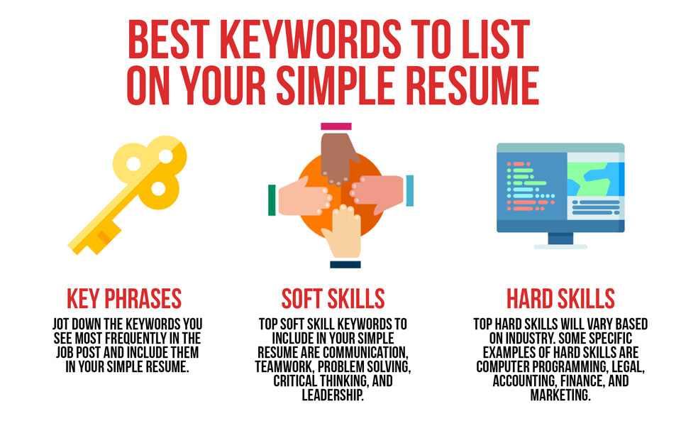 modern resume writing the best keywords to on your for leadership simple checklist Resume Keywords For Leadership Resume