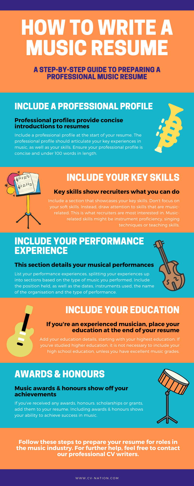 music resume example and writing guide helpful illustrations cv nation high school Resume High School Musical Resume