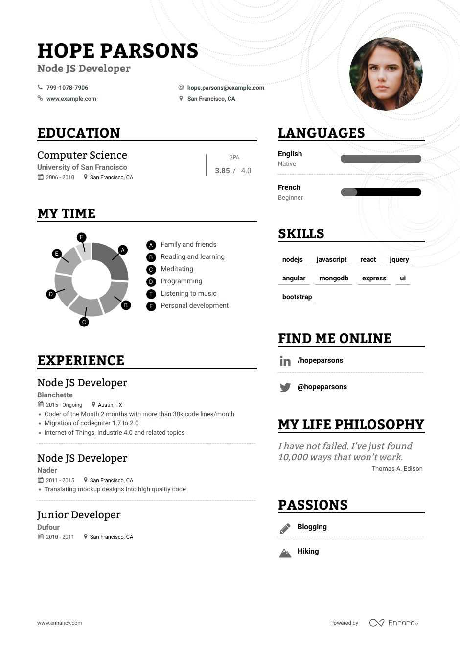 node developer resume examples guide pro tips enhancv react native example interpreter Resume React Native Resume Example