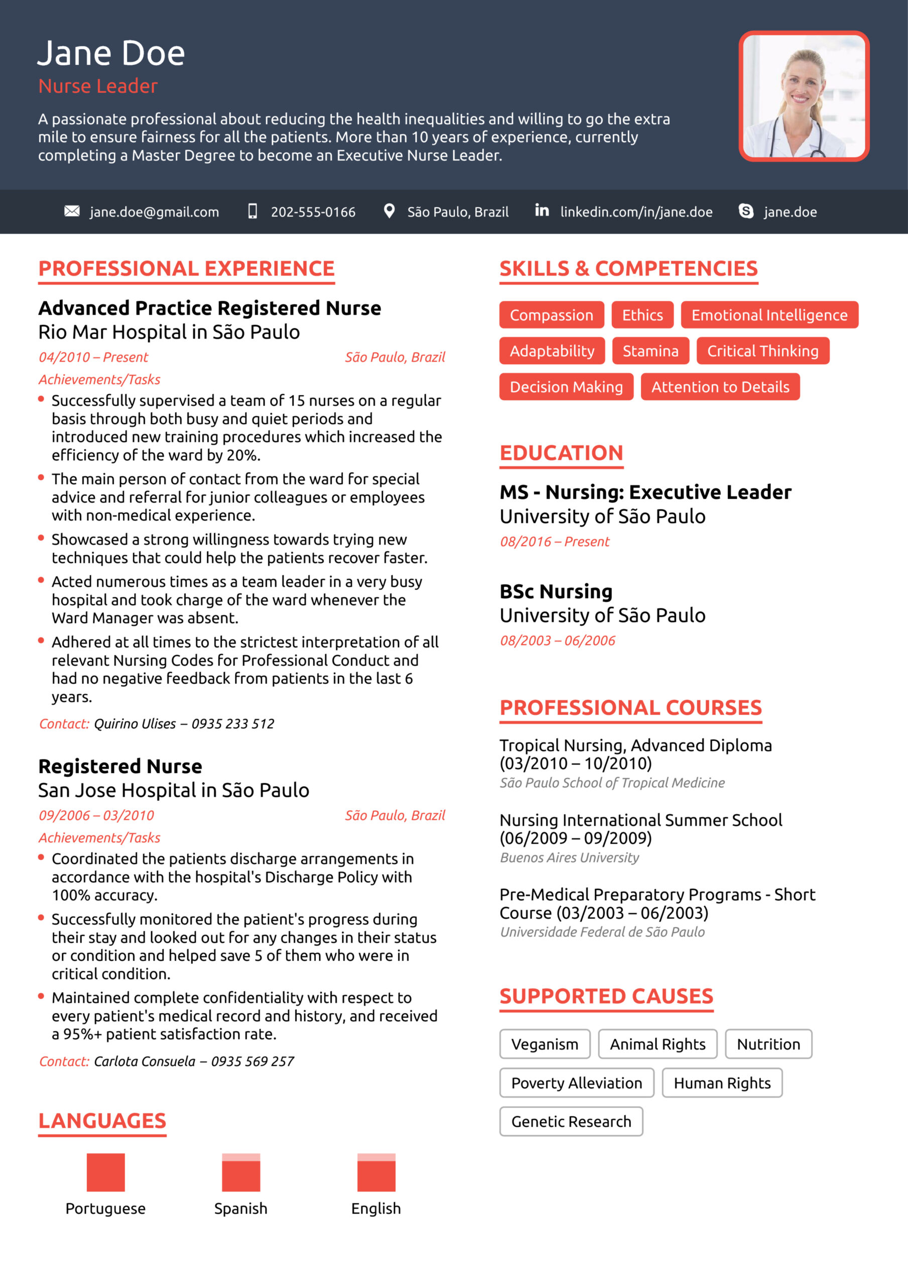 nurse resume example to guide for best examples nursing based interview questions check Resume Best Resume Examples 2019