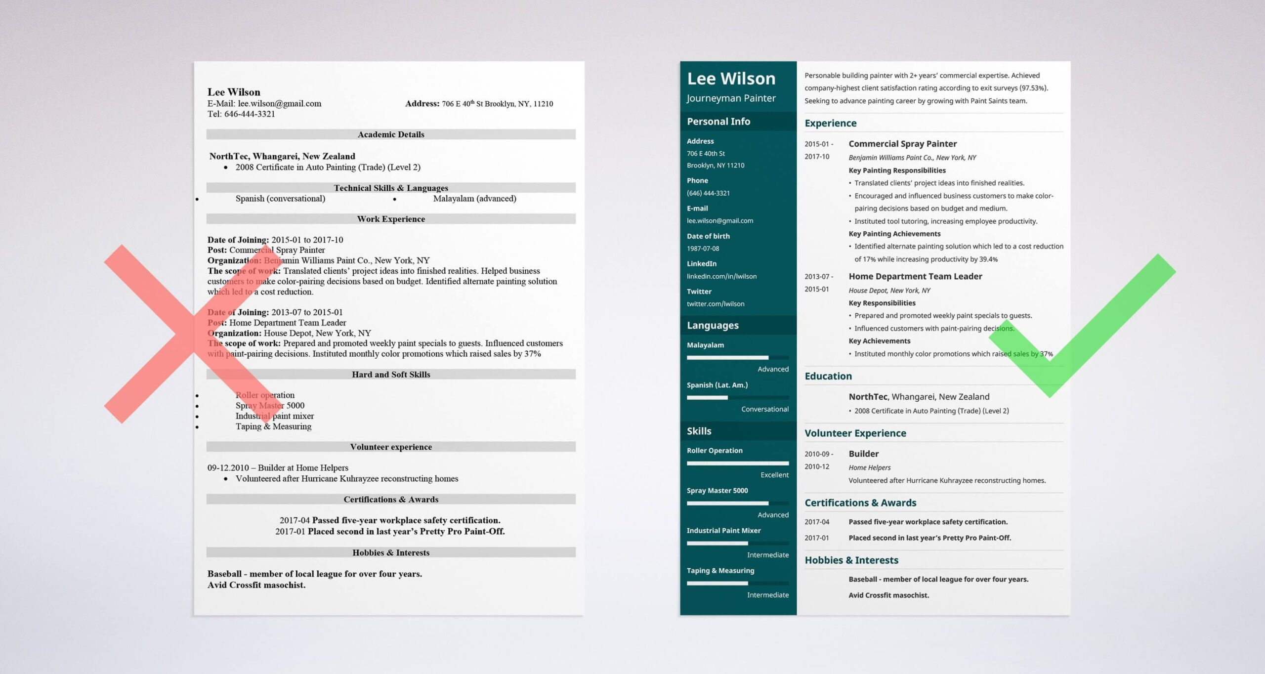 painter resume sample with objective and job description for programmer summary human Resume Painter Description For Resume