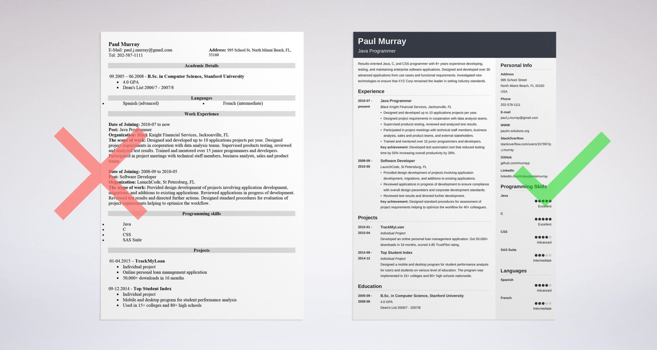 programmer resume examples template guide best programming projects for sample writing Resume Best Programming Projects For Resume