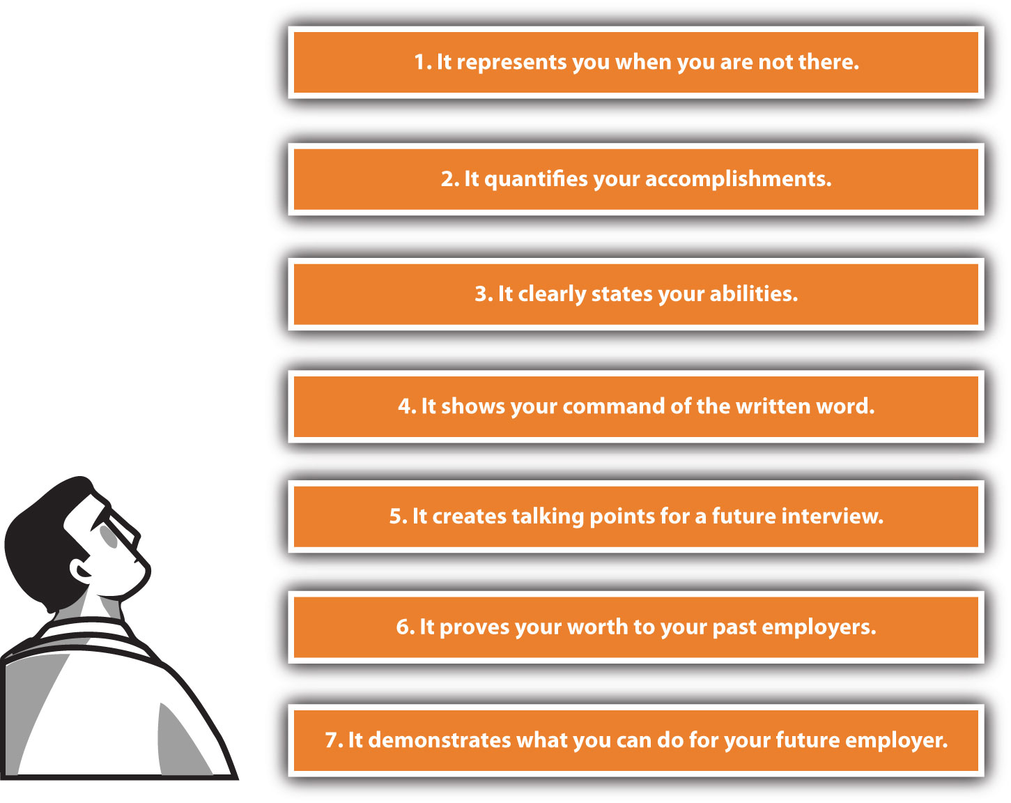 purpose and goal of résumé quantifying resume examples perl bartender indeed apply Resume Quantifying Resume Examples
