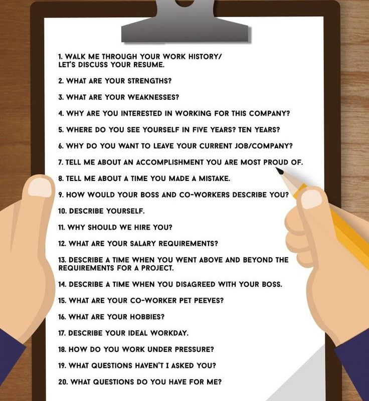 questions to think about the next time you write your cv can put future job on resume Resume Can You Put A Future Job On Your Resume