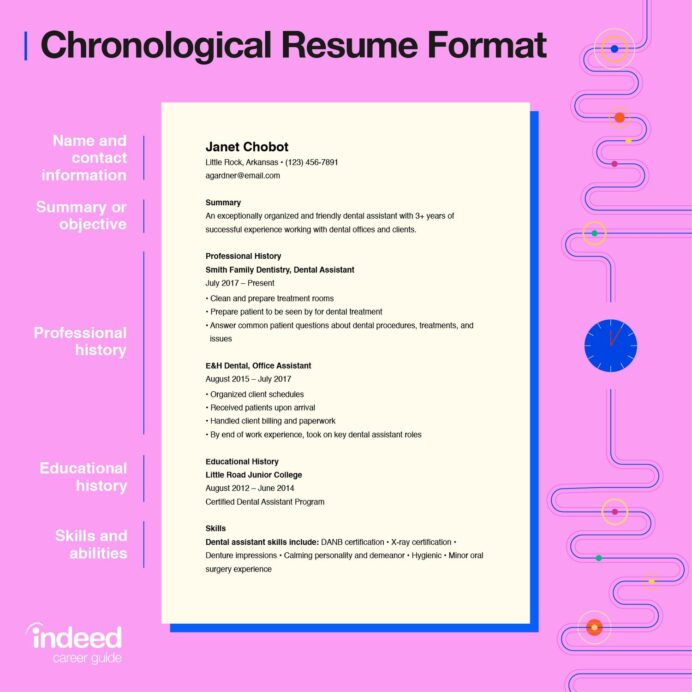 resume format guide tips and examples of the best formats indeed with one job history Resume Resume With One Job History