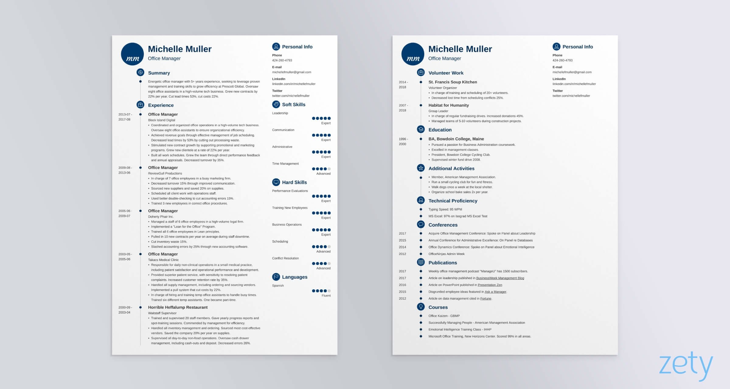 resume it crush your chances format tips one or two primo1 front desk master writer Resume One Page Or Two Page Resume