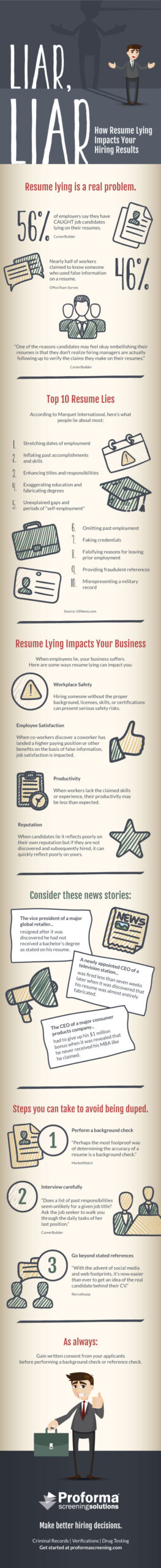 resume lying impacts your hiring results infographic dismissed for on pss final best Resume Dismissed For Lying On Resume
