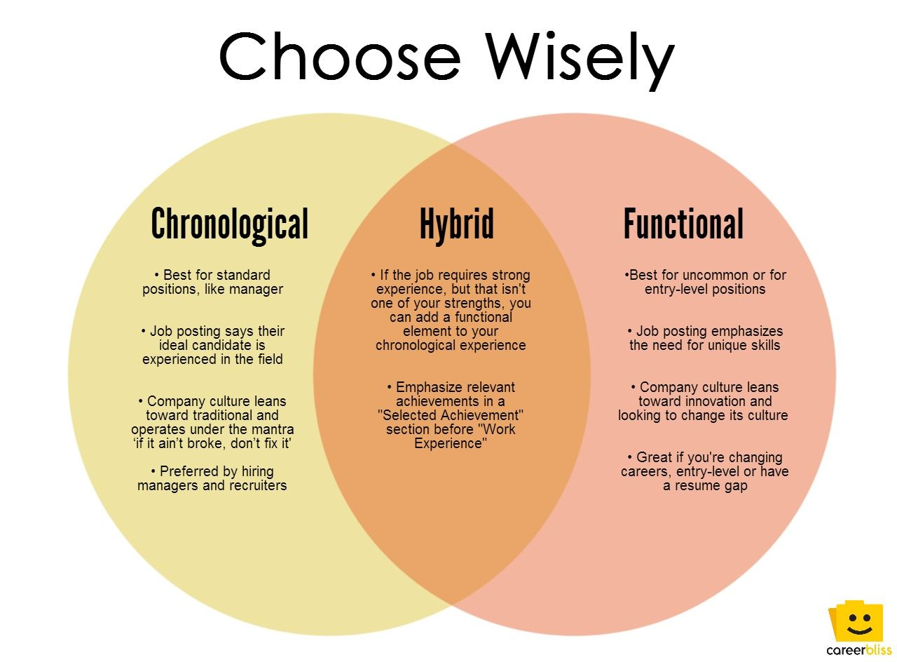 resume tip tuesday choosing between functional chronological or hybrid tips advice cover Resume Chronological And Functional Resume Formats