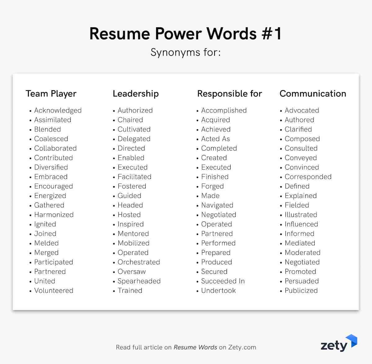 resume words action verbs good adjectives keywords for leadership identity and access Resume Keywords For Leadership Resume