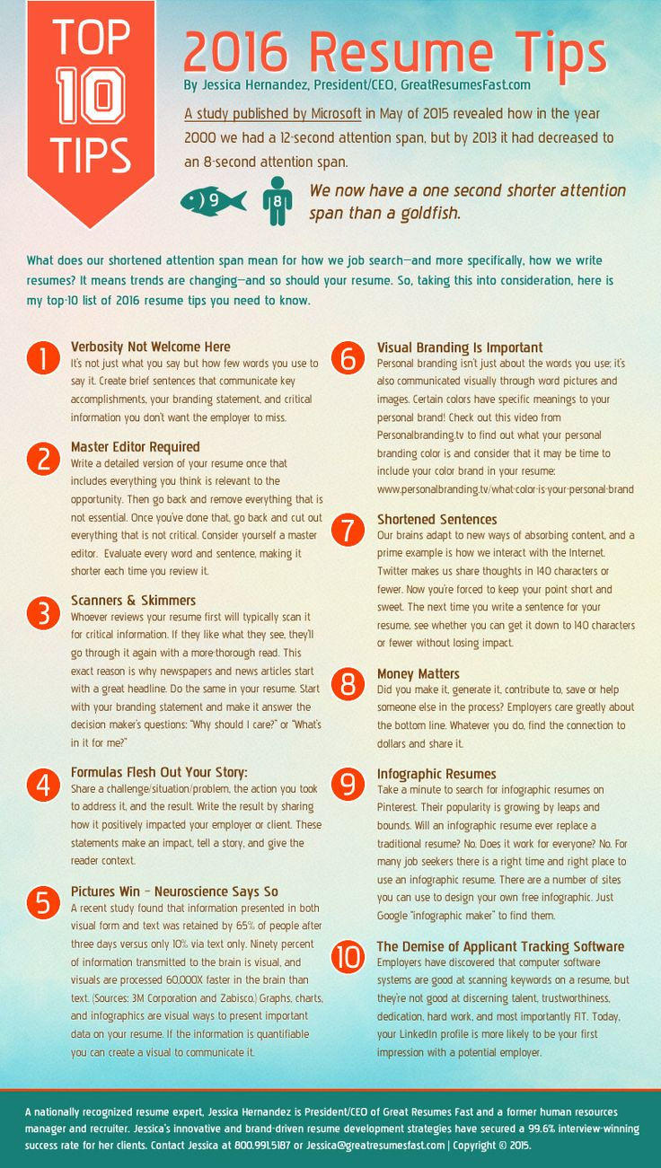 resume writing des moines free templates professional cv format monster tips help tucson Resume Monster Resume Writing Tips