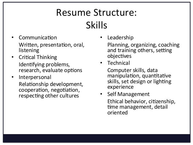 resume writing for undergraduates creative templates detail oriented skills on first job Resume Detail Oriented Skills On Resume