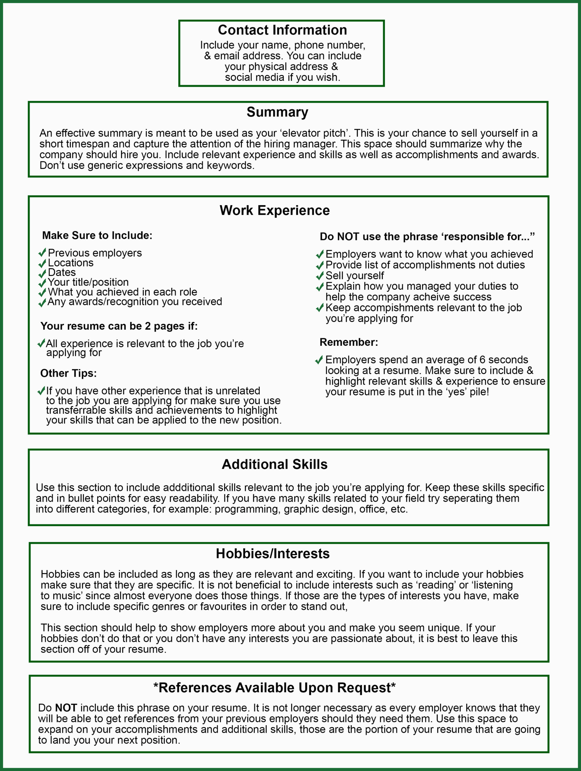 resume writing your breakaway staffing outstanding do best website to examples pay Resume Should You Include A Picture On Your Resume