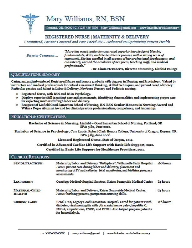 rn resume example nursing template registered nurse student with clinical experience high Resume Resume With Clinical Experience