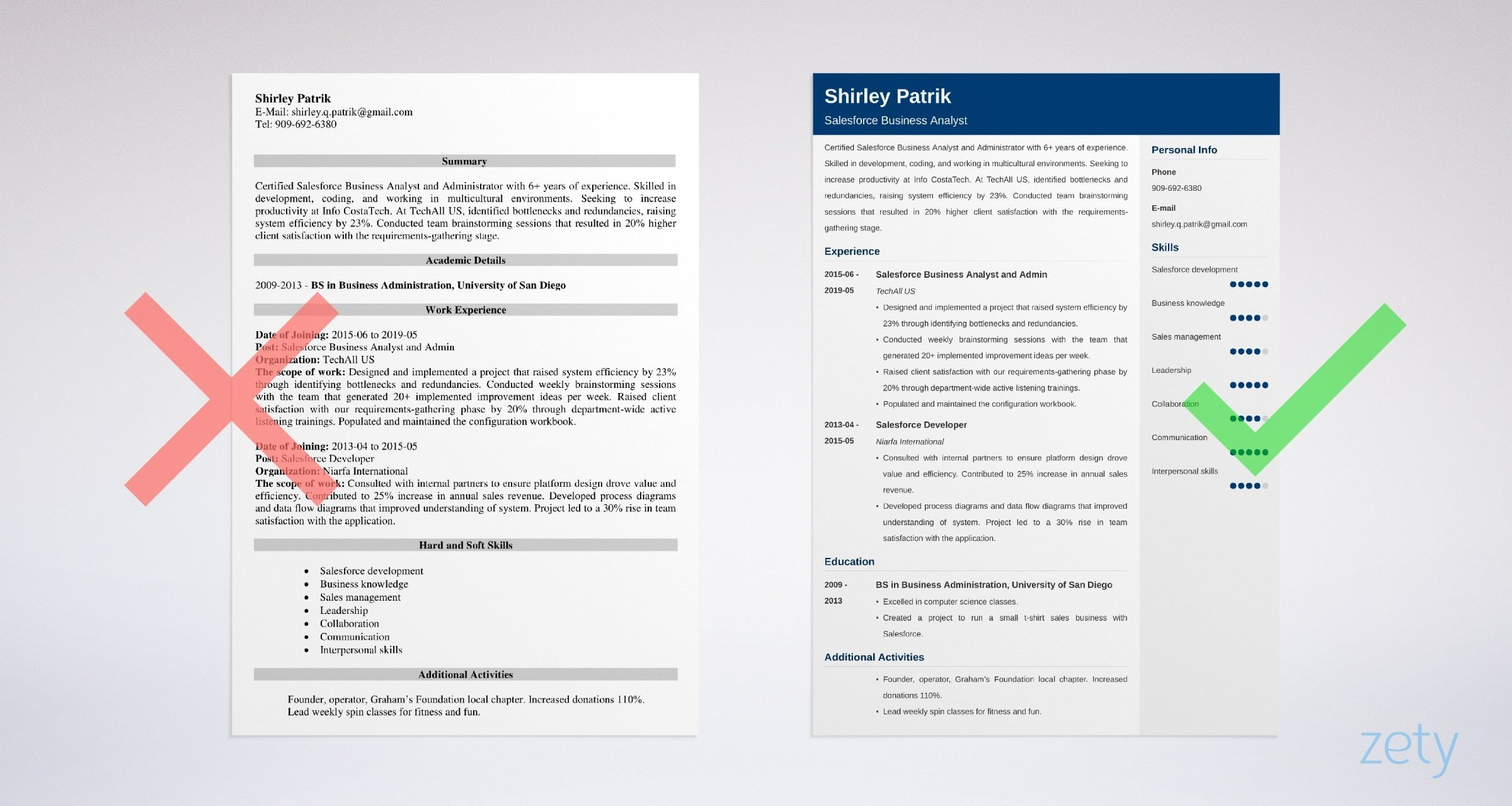 salesforce resume sample and complete writing guide tips experience format example Resume Salesforce Experience Resume Format