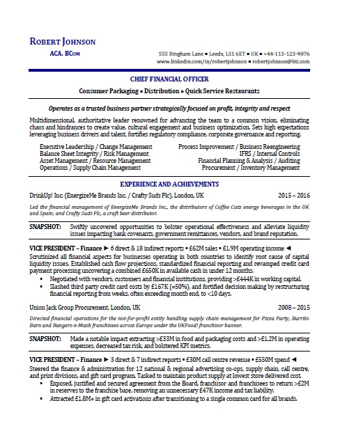 sample international executive resume writing service packages p1 cost controller length Resume Executive Resume Packages