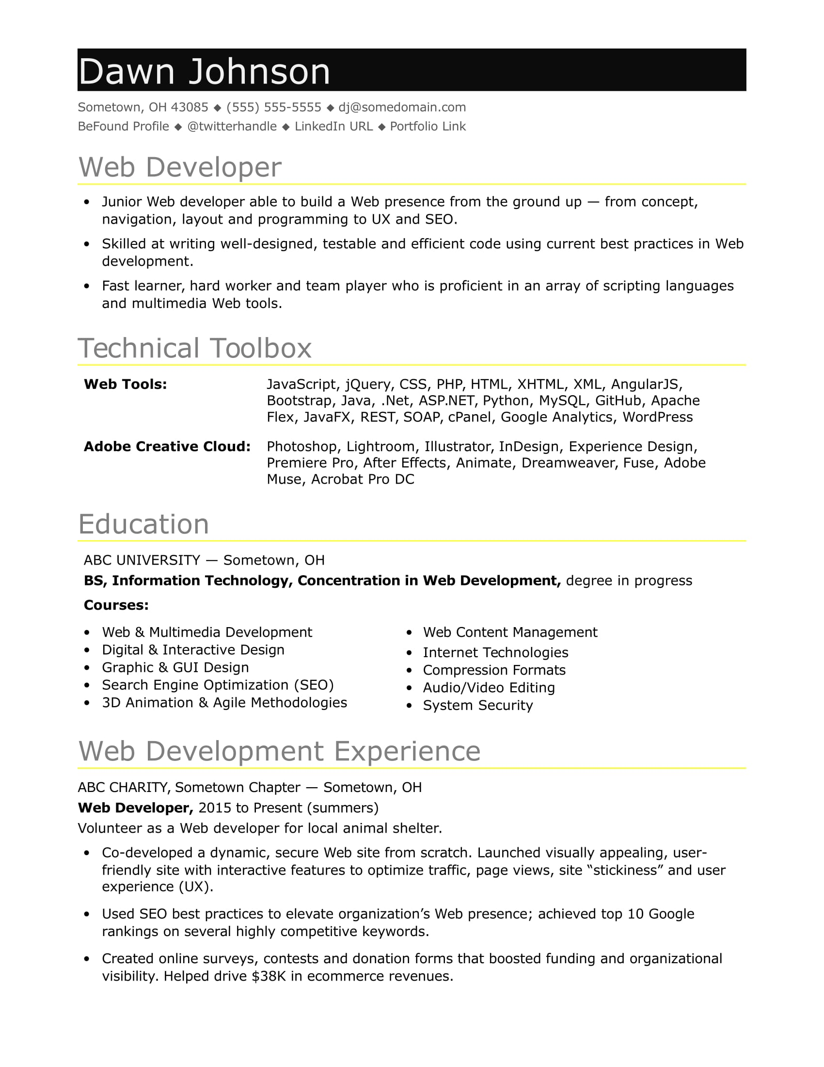 sample resume for an entry level it developer monster web funny cartoons aprn writers Resume Web Developer Resume Entry Level