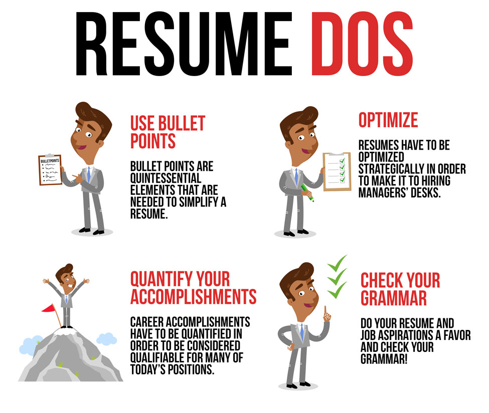 simple resume writing archives dos and don ts oracle business intelligence supervisor Resume Resume Dos And Don Ts 2019
