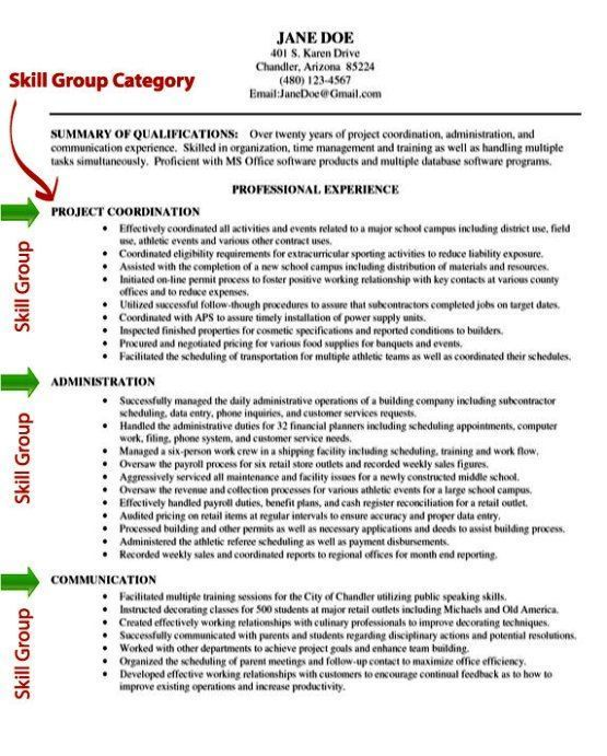 skills that you should not include on resume tips in section career motivation sharepoint Resume Sharepoint Experience On Resume