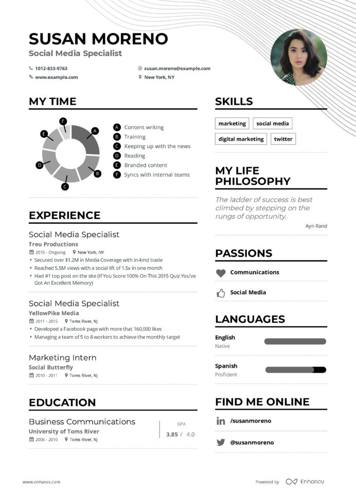 social media specialist resume example and guide for examples marketing medical lab Resume Social Media Resume Examples