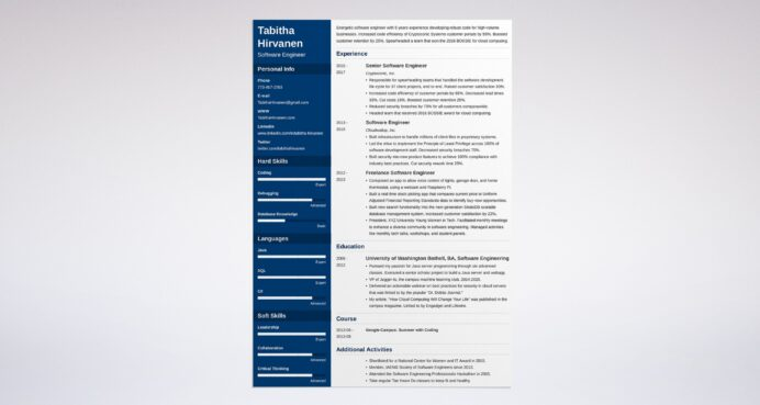 software engineer resume template developer examples preparation for experienced sample Resume Resume Preparation For Experienced Software Engineer