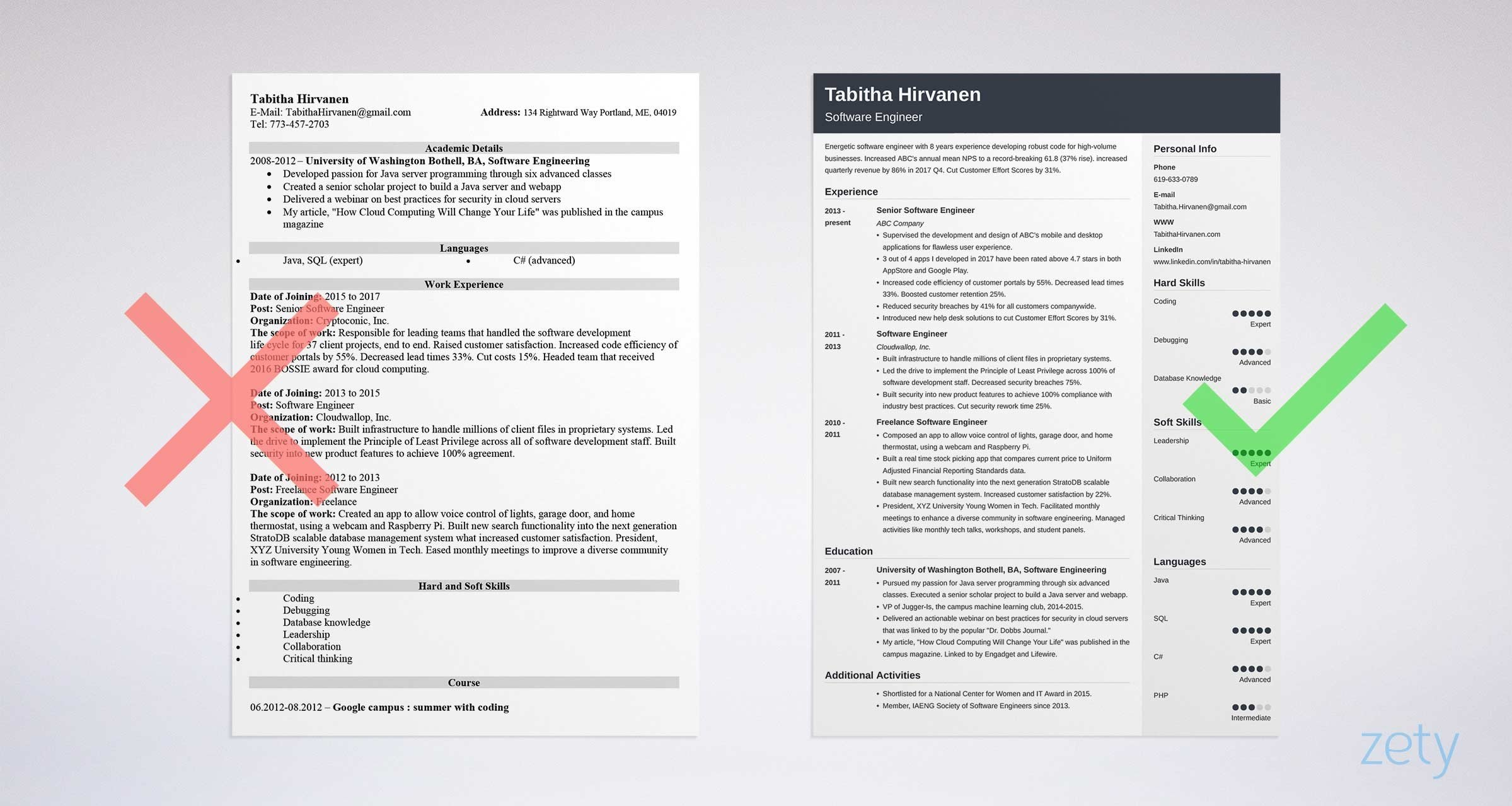 software engineer resume template developer examples se cubic automotive test feature Resume Software Developer Resume Examples 2017