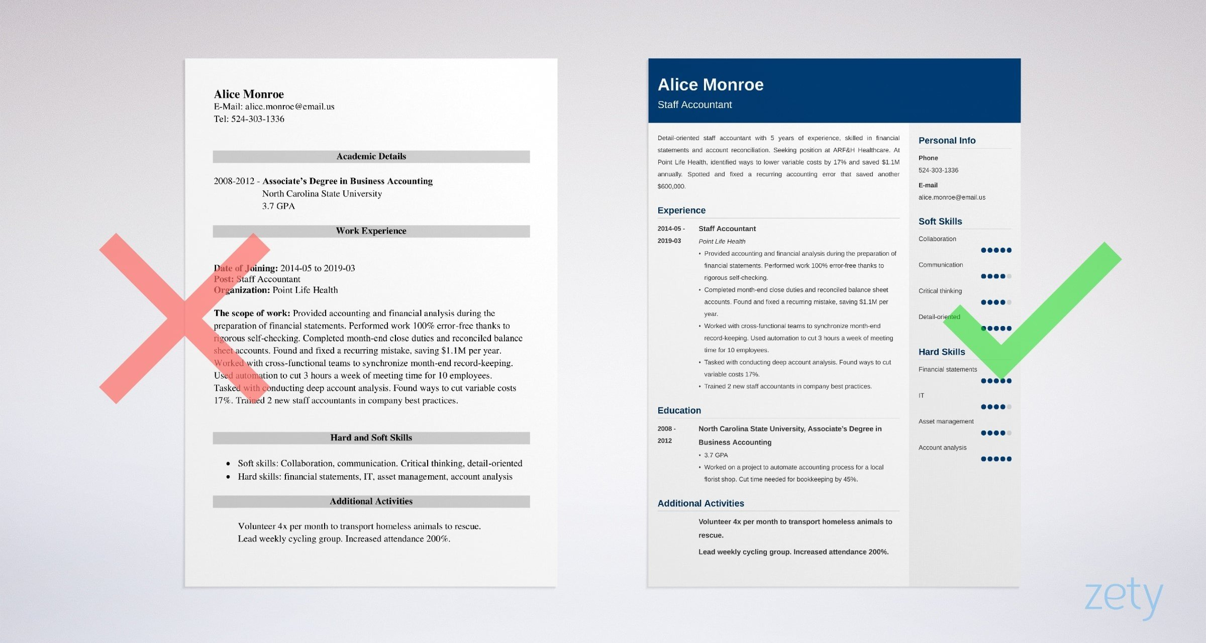 staff accountant resume sample guide examples example bottle server good data science Resume Staff Accountant Resume