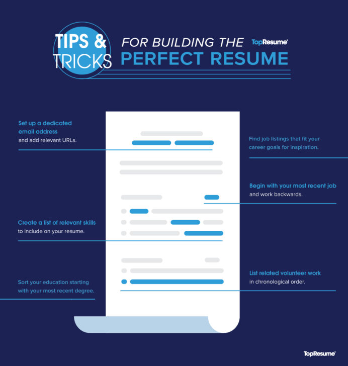 steps to writing the perfect resume topresume professional tips 11stepsinfographic Resume Professional Resume Tips