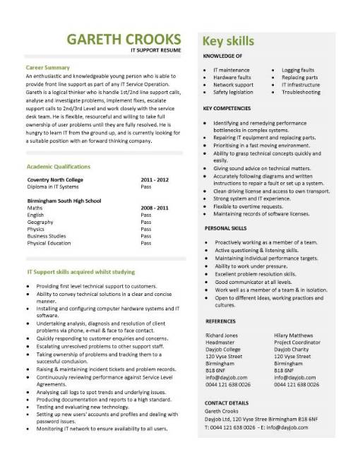 student entry level it support resume template beginner skills for pic quantitative Resume Beginner Skills For Resume