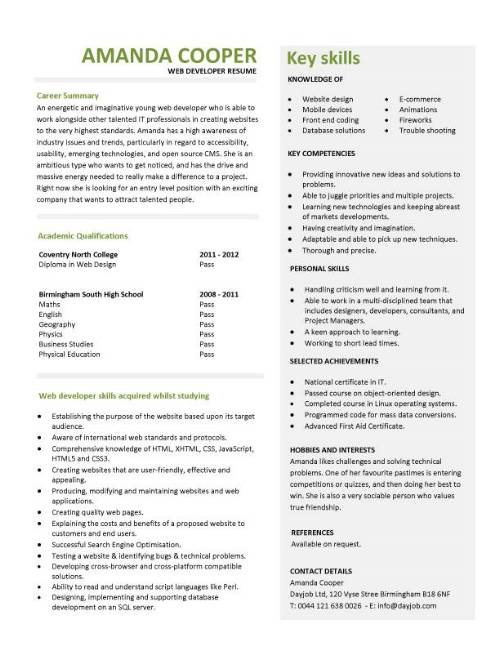 student entry level web developer resume template pic sample for fresher shadowing Resume Web Developer Resume Entry Level