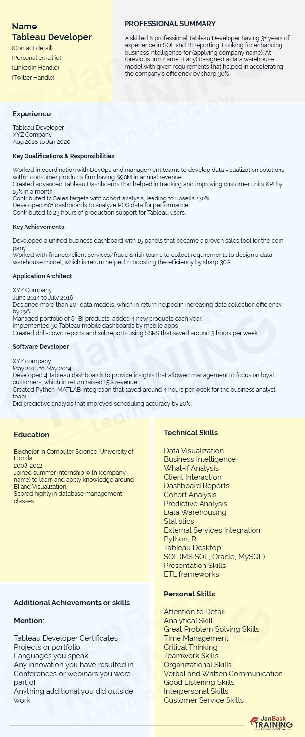 tableau developer resume sample guide to write one for experienced insurance customer Resume Tableau Resume For Experienced