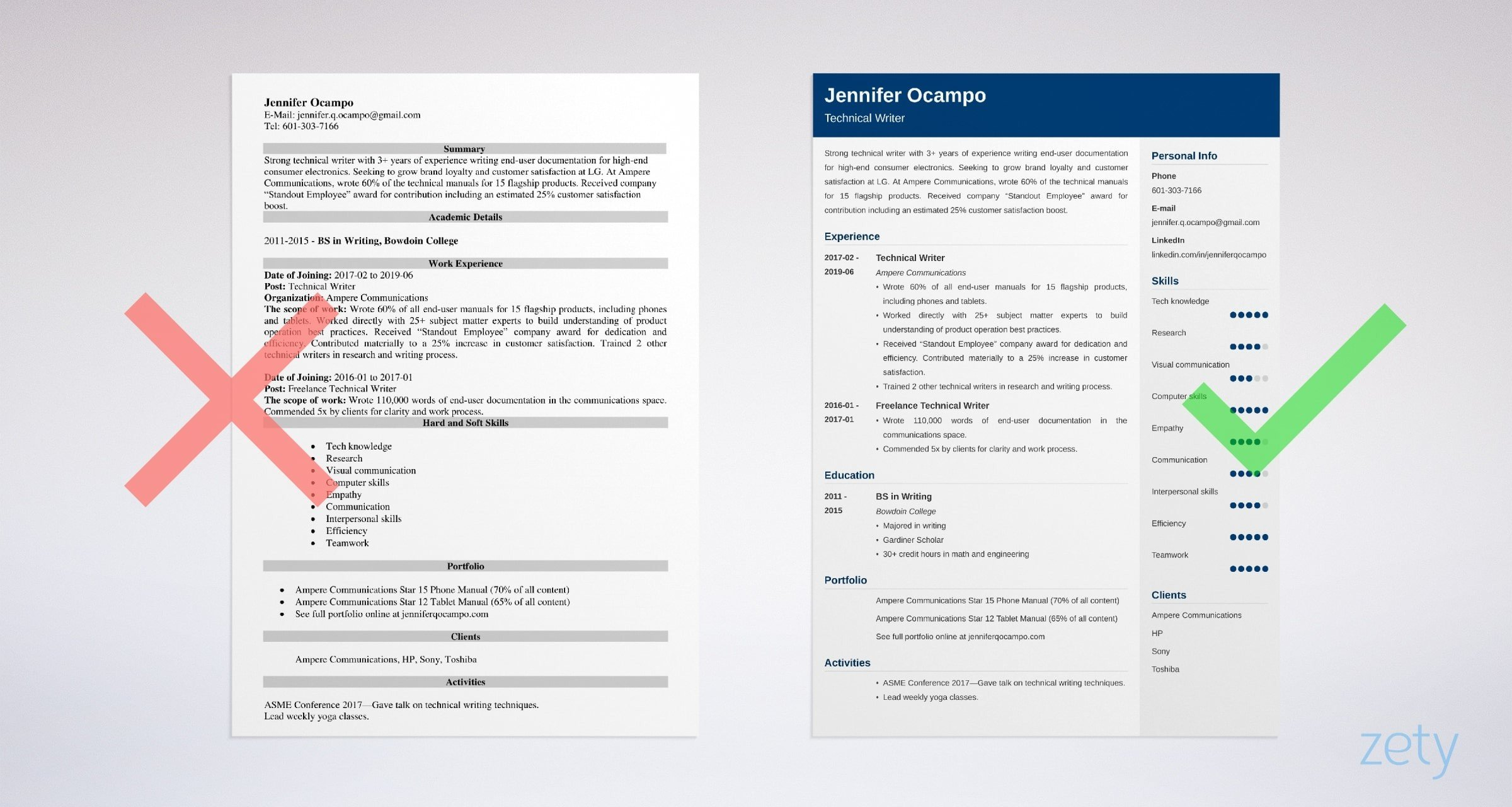technical writer resume example guide tips samples property consultant sample school Resume Technical Writer Resume Samples