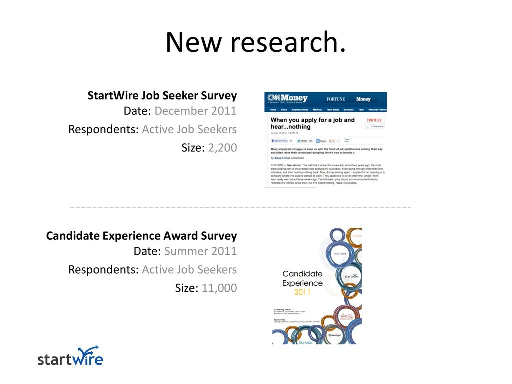 the black hole brand and job board business startwire resume review new research seeker Resume Startwire Resume Review