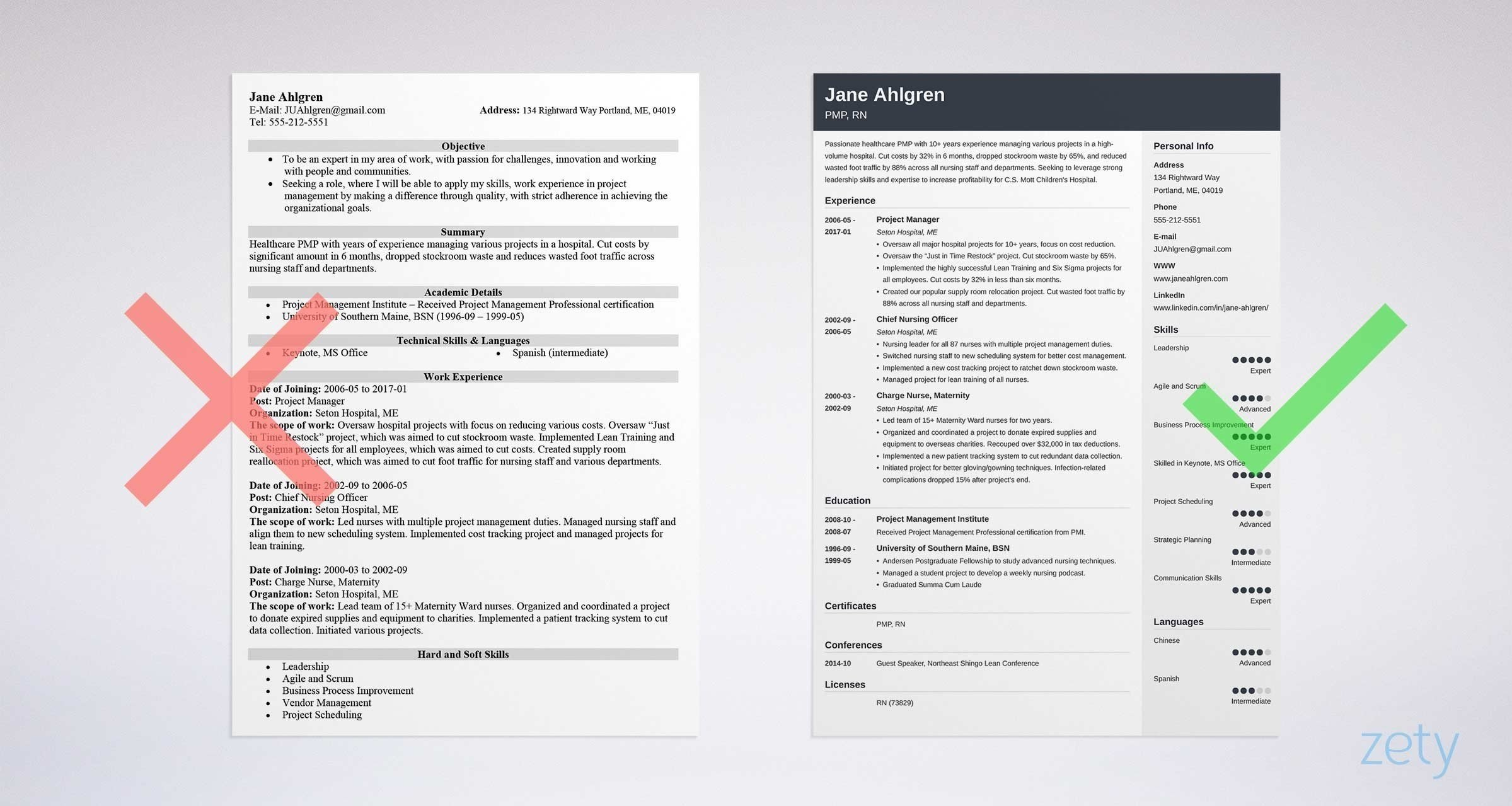 the difference between cv vs resume explained curriculum vitae and project manager Resume Curriculum Vitae And Resume