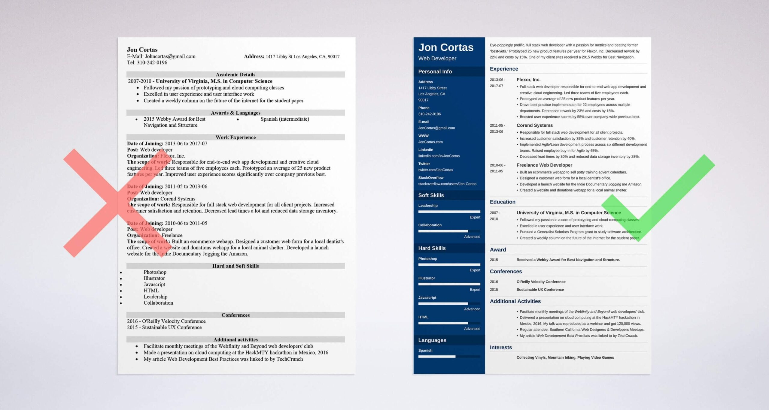 this is one of our pride and joys here at uptowork the super modern resume template word Resume Cascade Resume Template Free