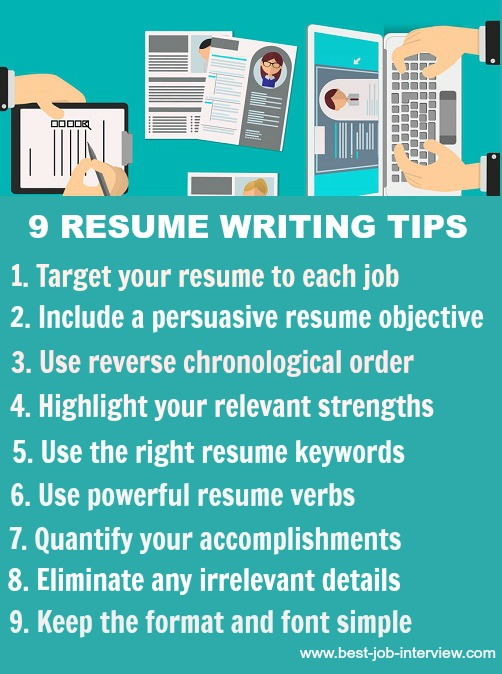 tips on writing resume simple letter format nineresumewritingtips application security Resume Simple Resume Letter Format