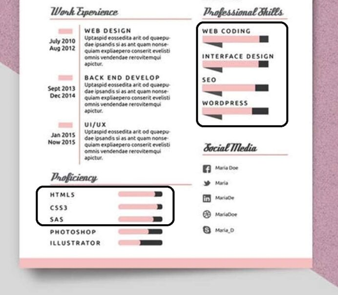 to effectively professional skills on your resume best and abilities builder template csx Resume Best Resume Skills And Abilities