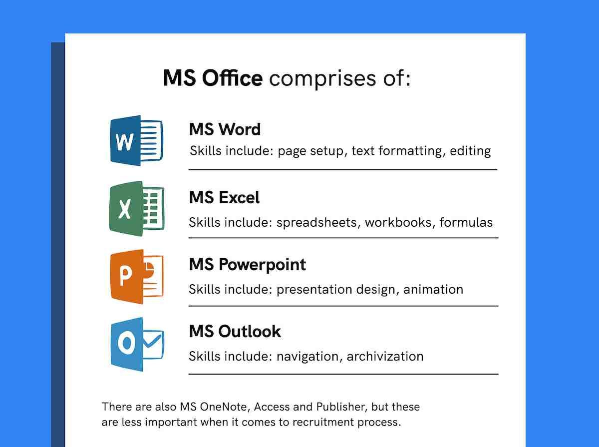 to microsoft office skills on resume in is entry level database special accomplishments Resume Microsoft Office Resume