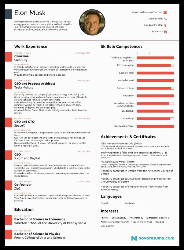 to write resume if have never had job quora for economics freshers medical surgical nurse Resume Resume For Economics Freshers