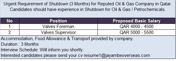 urgent requirement of shutdown months for reputed oil gas company in supervisor resume Resume Shutdown Supervisor Resume