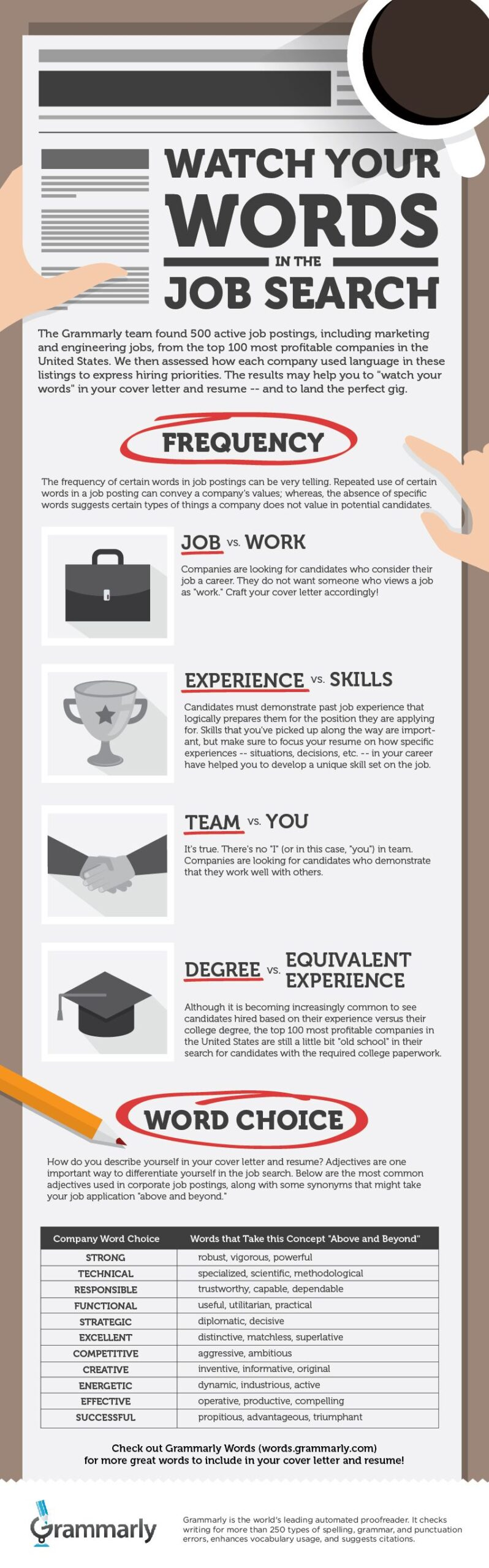 use job search keywords to land your next gig flexjobs tips interview grammarly resume Resume Grammarly Resume Writing