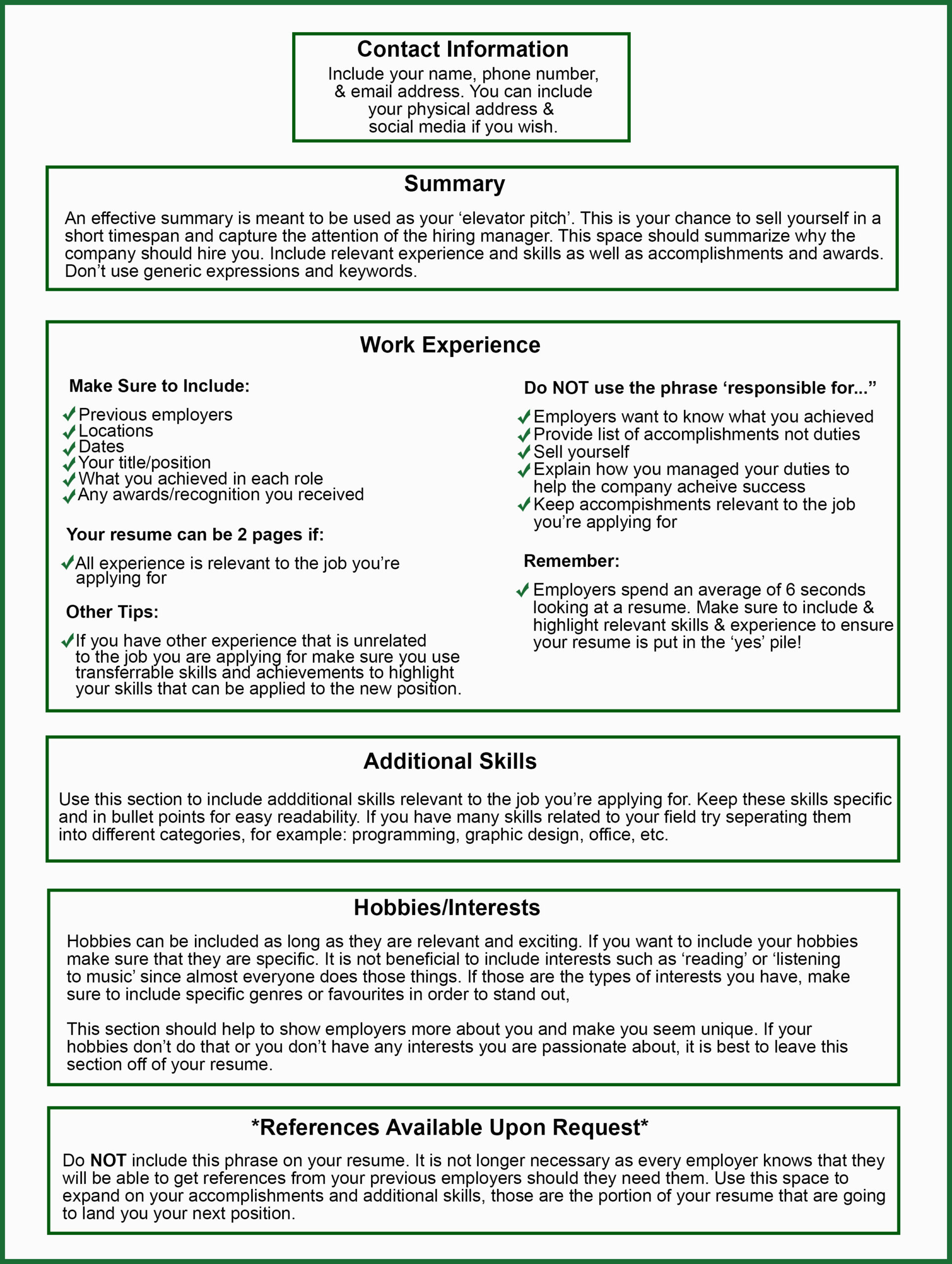 writing your resume breakaway staffing should include resume1 with promotions within the Resume Should A Resume Include A Picture