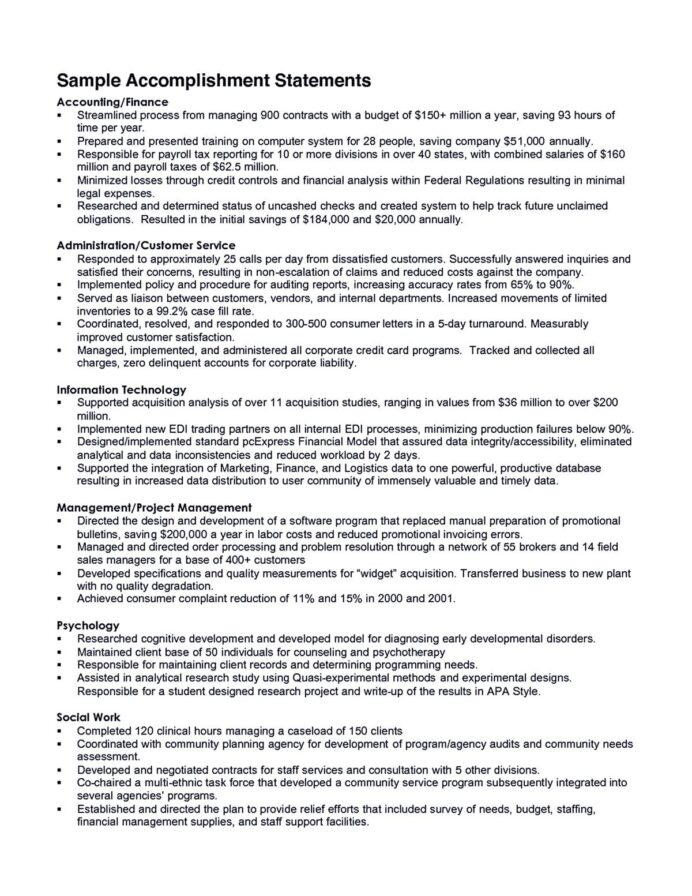 recruiters hate the functional resume format here special accomplishments on template Resume Special Accomplishments On Resume