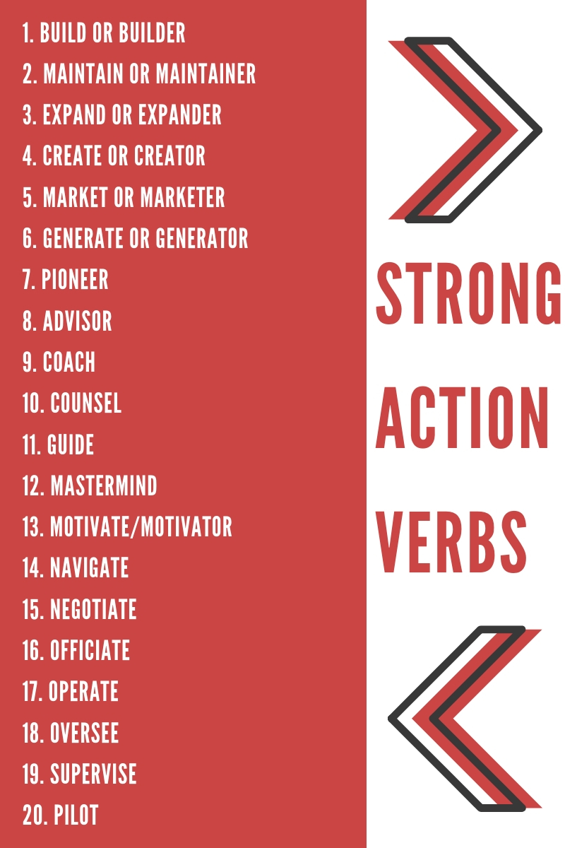 action oriented words you can use on your resume today leadership verbs for Resume Leadership Action Verbs For Resume