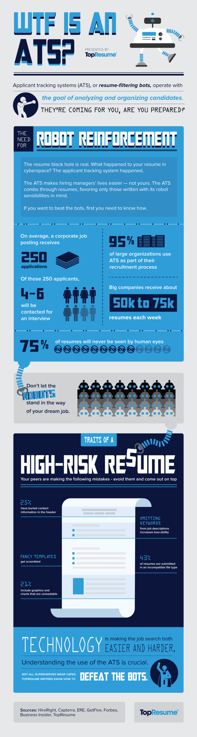 an ats to write resume beat the applicant tracking system topresume check infographic Resume Applicant Tracking System Resume Check